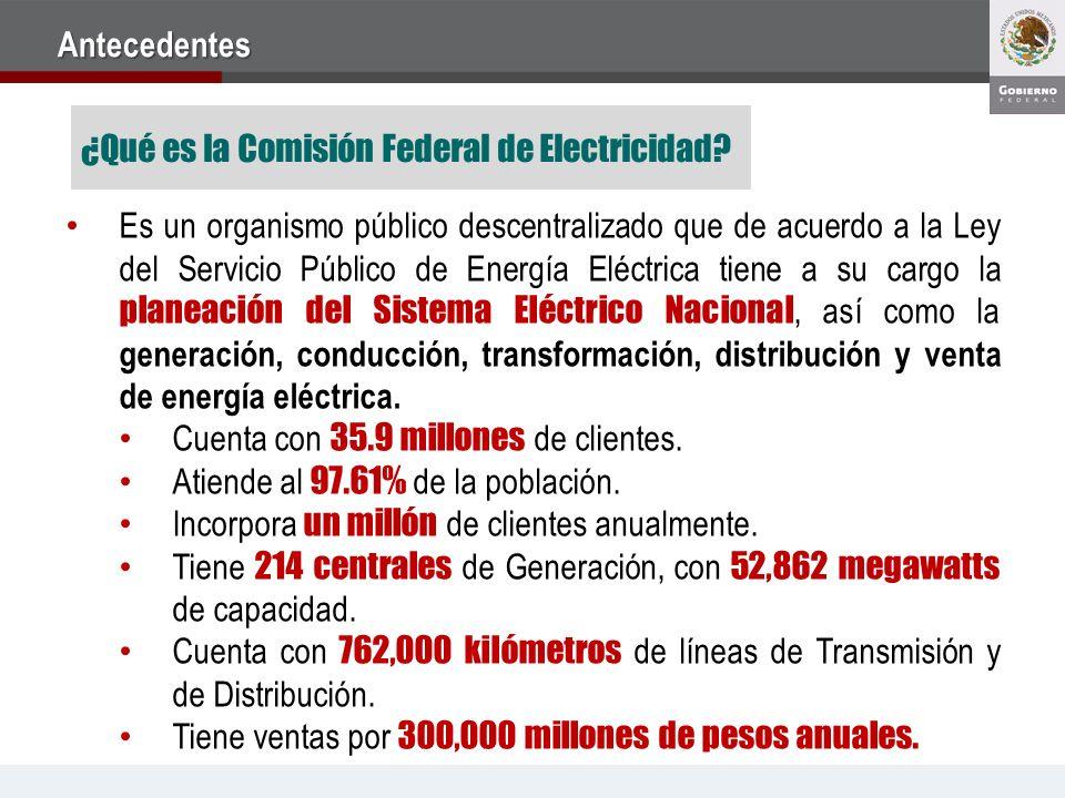 Antecedentes ¿Qué es la Comisión Federal de Electricidad