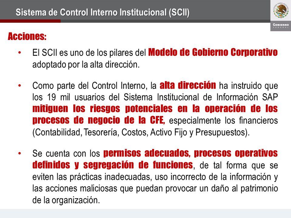 Sistema de Control Interno Institucional (SCII)