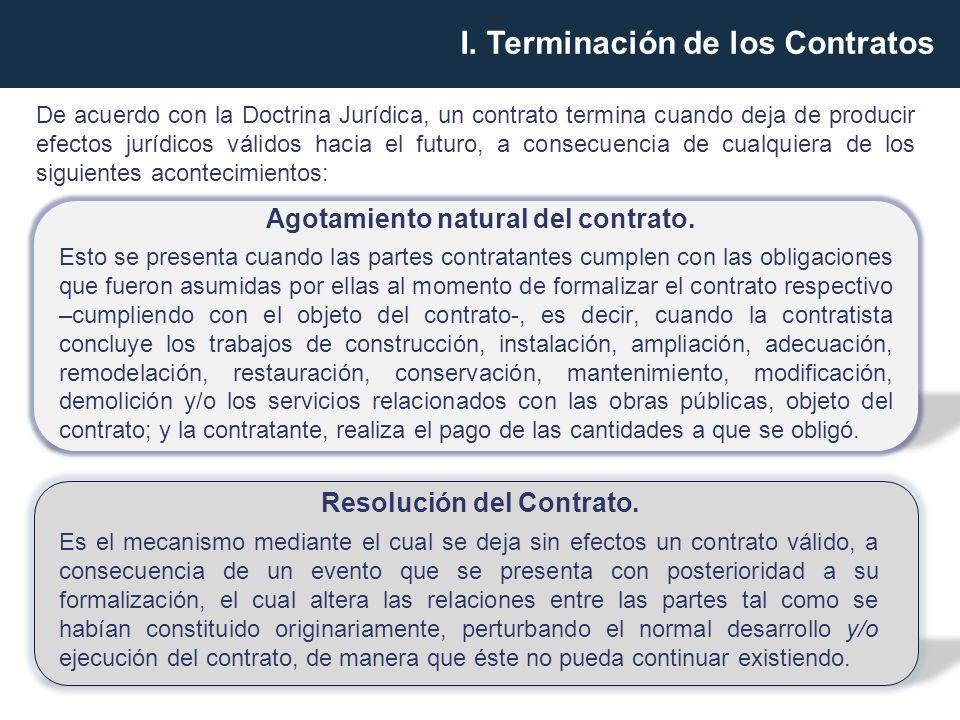 Agotamiento natural del contrato. Resolución del Contrato.