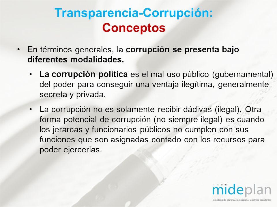 Transparencia-Corrupción: Conceptos