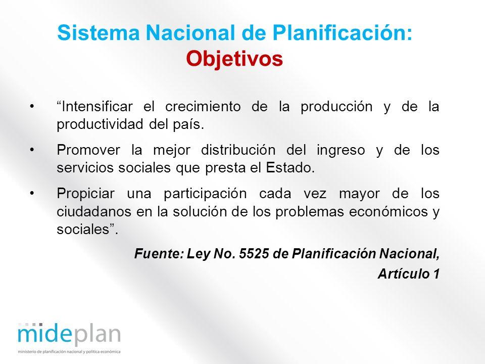 Sistema Nacional de Planificación: Objetivos