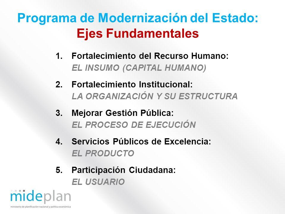 Programa de Modernización del Estado: Ejes Fundamentales
