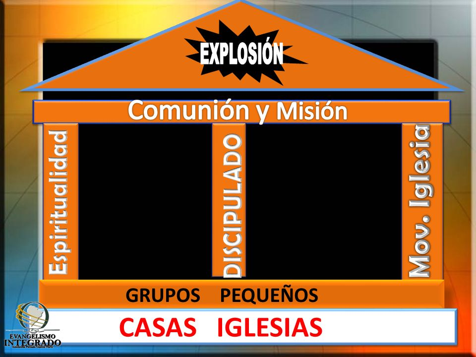 Comunión y Misión Mov. Iglesia CASAS IGLESIAS Espiritualidad