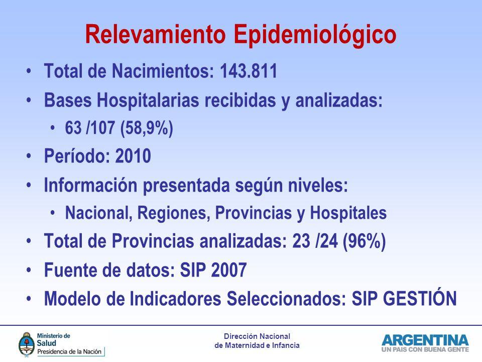 Relevamiento Epidemiológico
