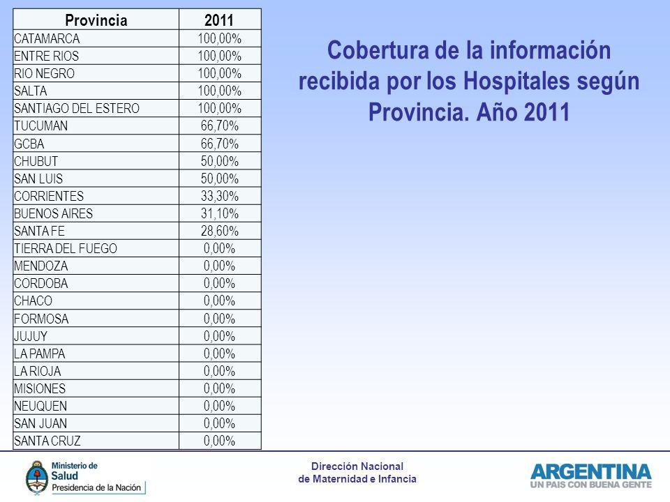Provincia 2011. CATAMARCA. 100,00% ENTRE RIOS. RIO NEGRO. SALTA. SANTIAGO DEL ESTERO. TUCUMAN.
