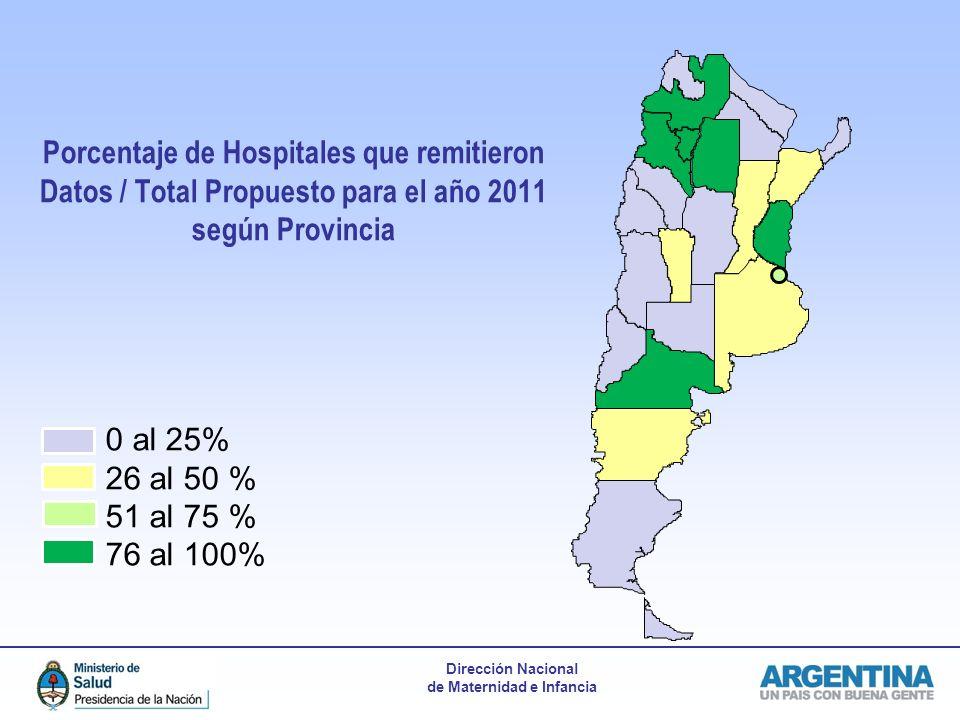 Porcentaje de Hospitales que remitieron Datos / Total Propuesto para el año 2011 según Provincia