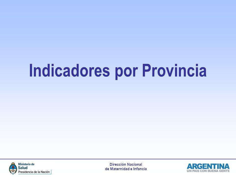 Indicadores por Provincia
