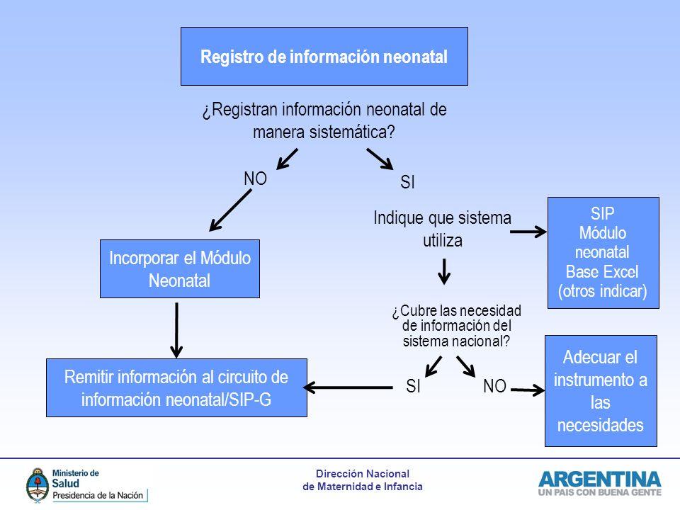 Registro de información neonatal