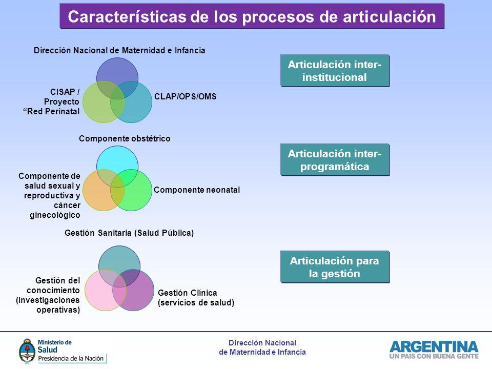 Características de los procesos de articulación