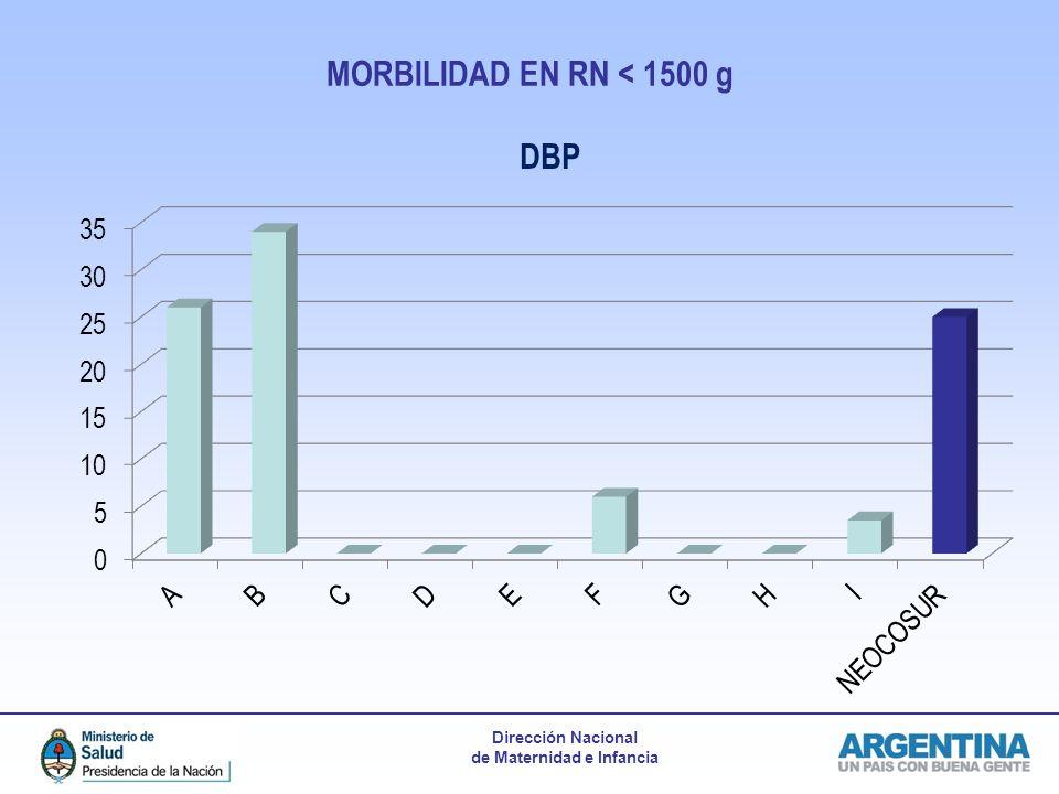 MORBILIDAD EN RN < 1500 g