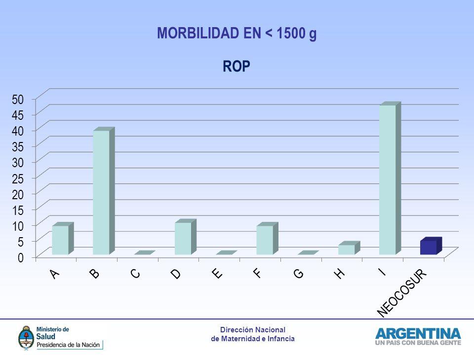MORBILIDAD EN < 1500 g