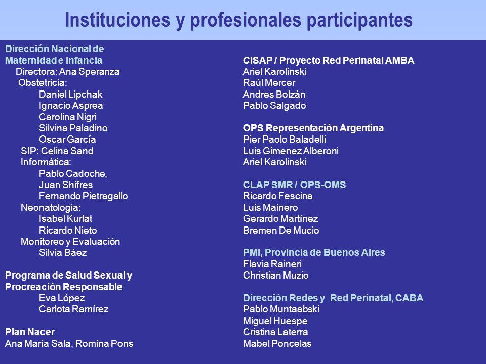 Instituciones y profesionales participantes
