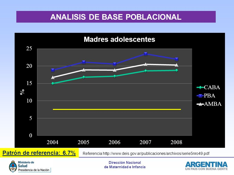 ANALISIS DE BASE POBLACIONAL