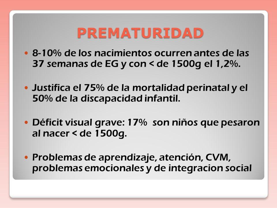 PREMATURIDAD 8-10% de los nacimientos ocurren antes de las 37 semanas de EG y con < de 1500g el 1,2%.