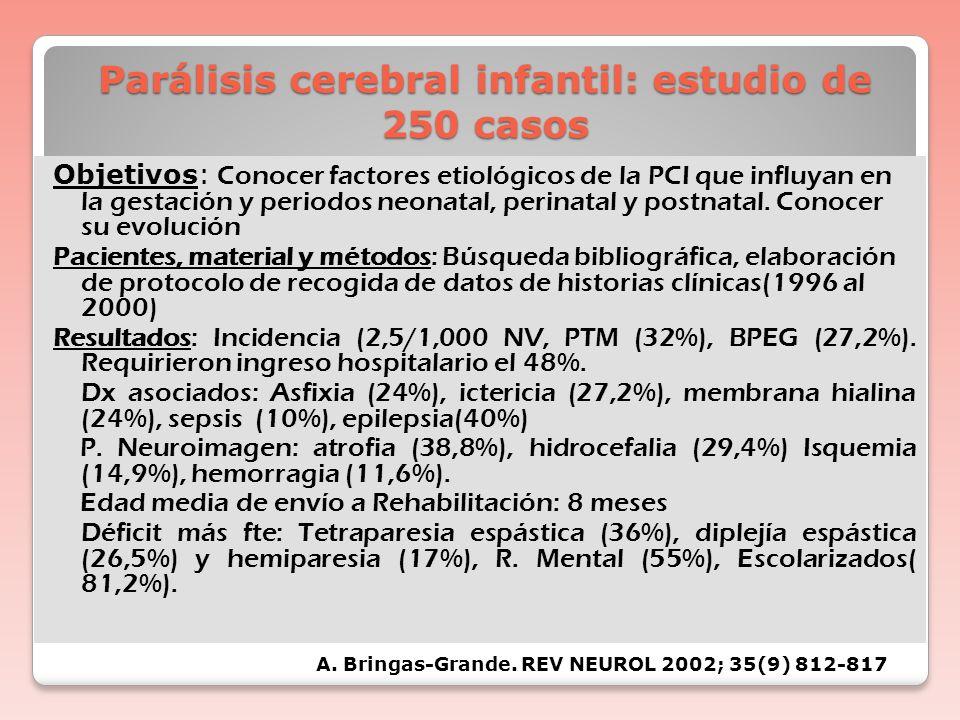 Parálisis cerebral infantil: estudio de 250 casos