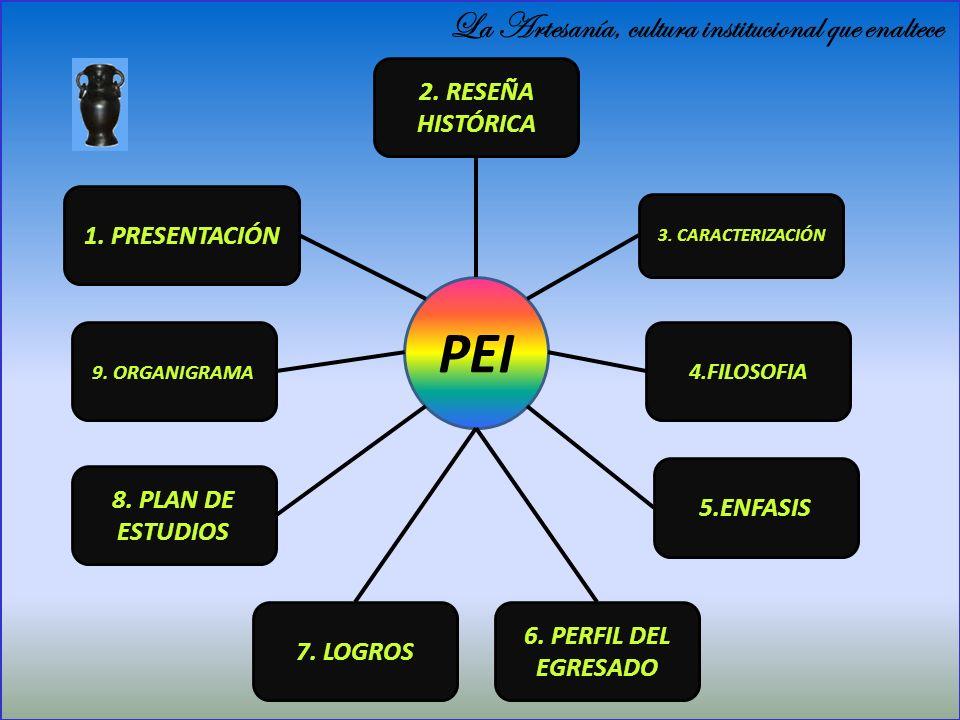 PEI La Artesanía, cultura institucional que enaltece
