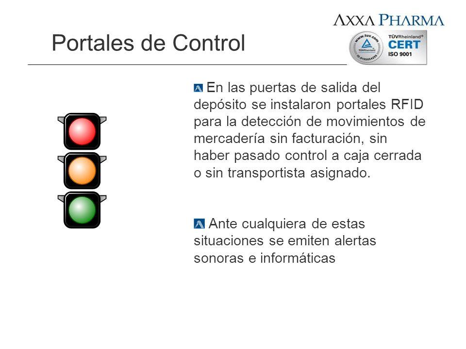 Portales de Control