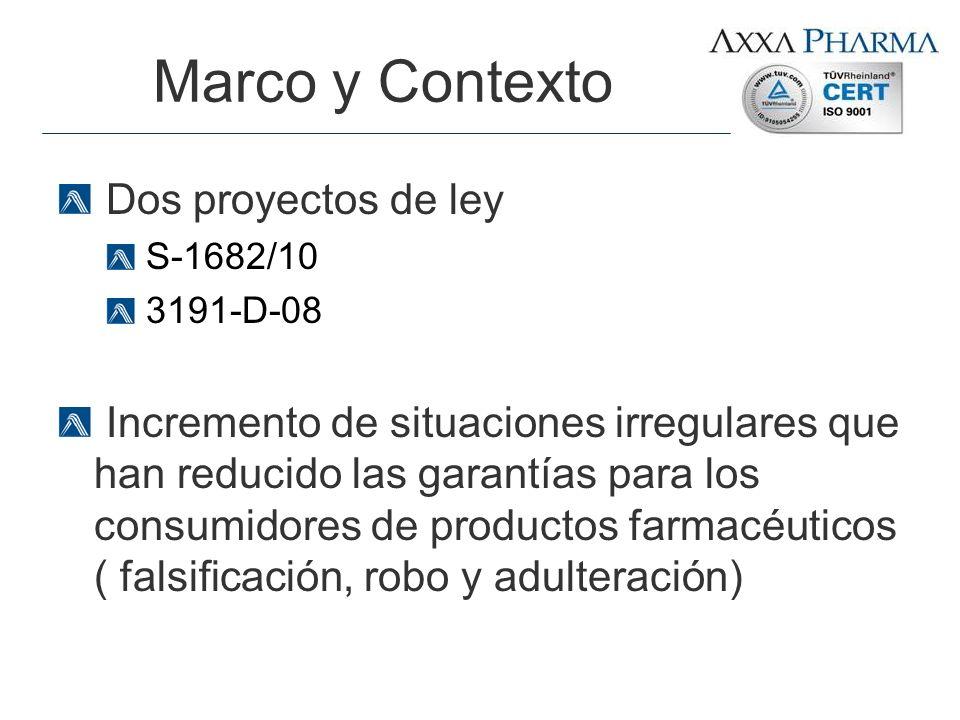 Marco y Contexto Dos proyectos de ley