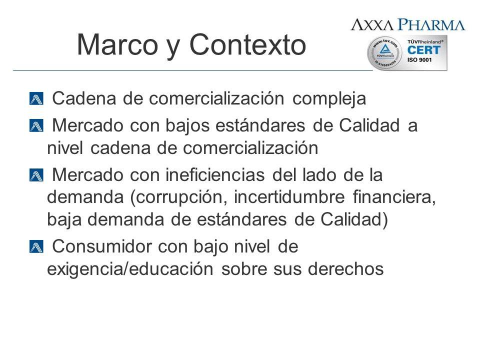 Marco y Contexto Cadena de comercialización compleja