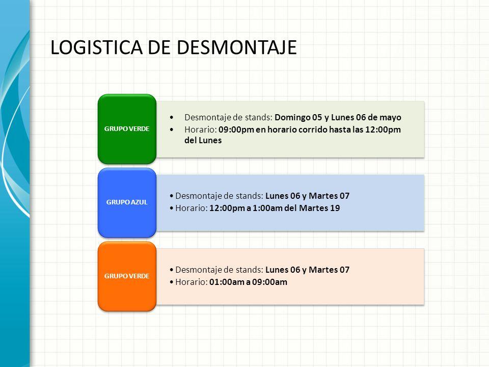 LOGISTICA DE DESMONTAJE