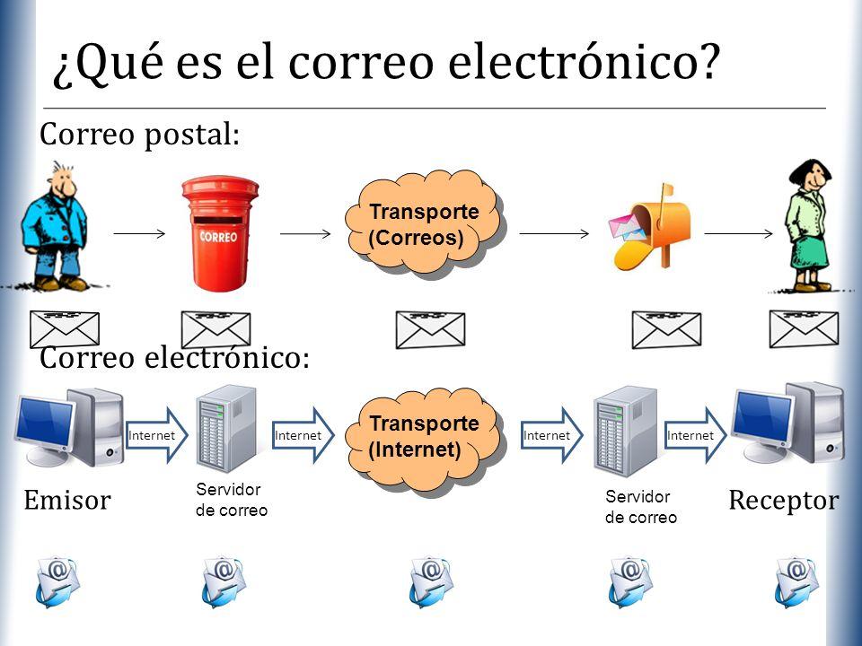 ¿Qué es el correo electrónico