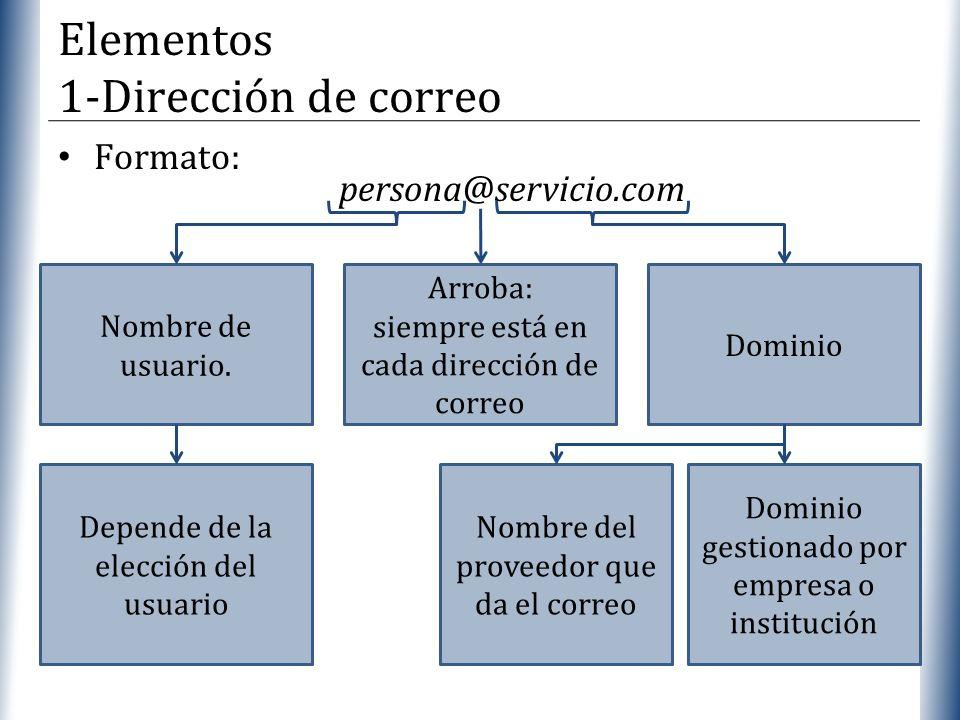 Elementos 1-Dirección de correo