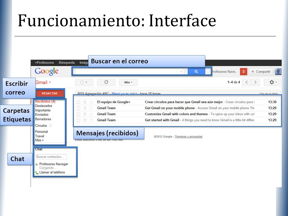 Funcionamiento: Interface