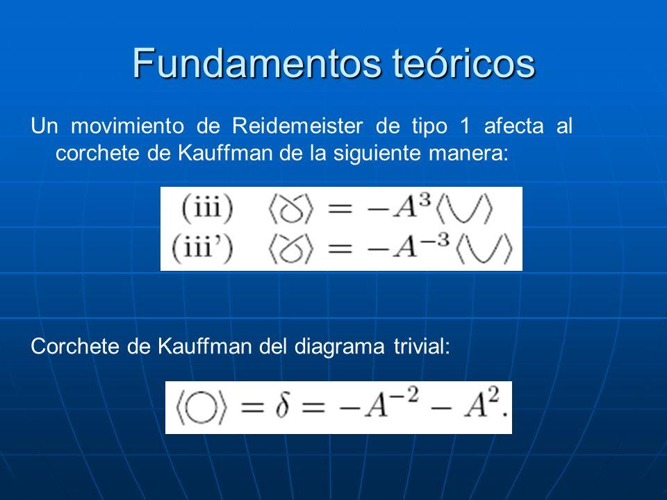 Fundamentos teóricos Un movimiento de Reidemeister de tipo 1 afecta al corchete de Kauffman de la siguiente manera: