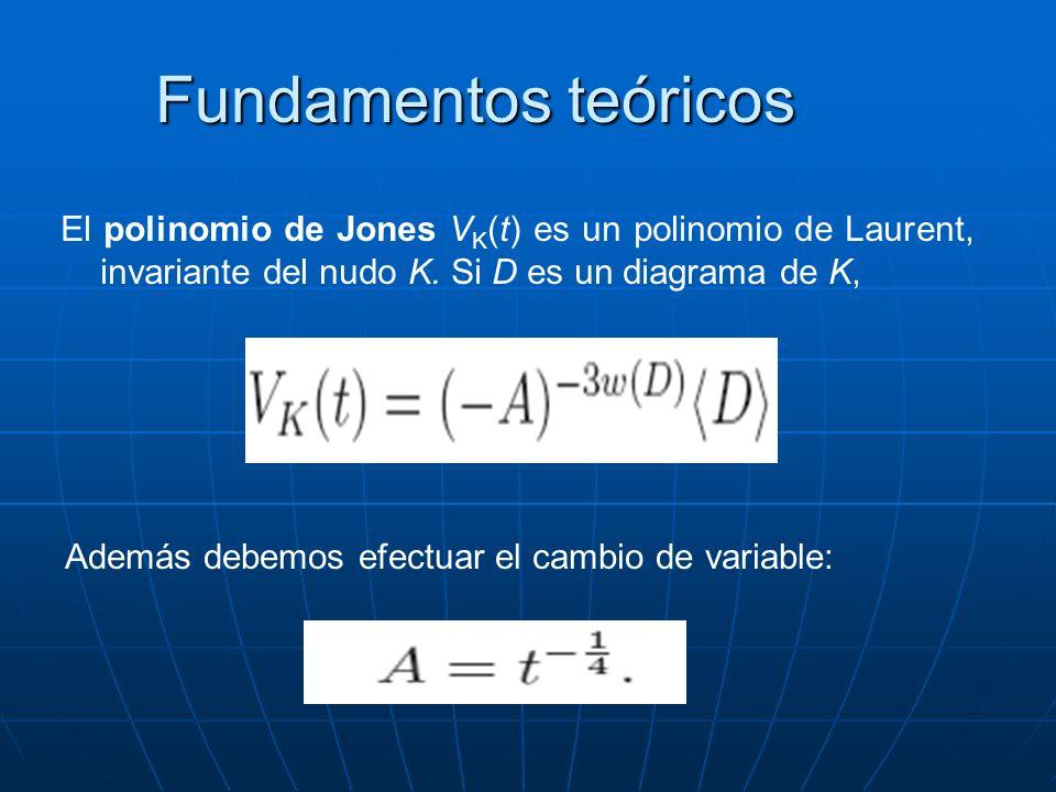 Fundamentos teóricos El polinomio de Jones VK(t) es un polinomio de Laurent, invariante del nudo K. Si D es un diagrama de K,