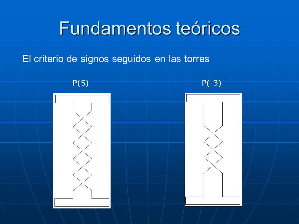 Fundamentos teóricos El criterio de signos seguidos en las torres P(5)