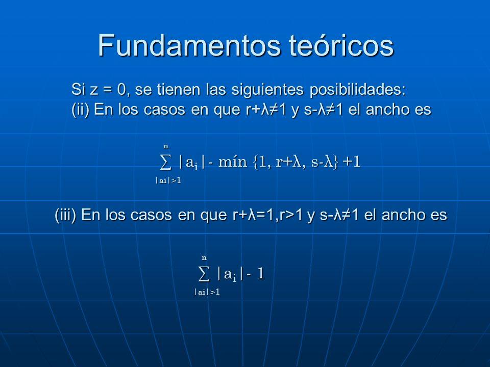 Fundamentos teóricos Si z = 0, se tienen las siguientes posibilidades: (ii) En los casos en que r+λ≠1 y s-λ≠1 el ancho es.