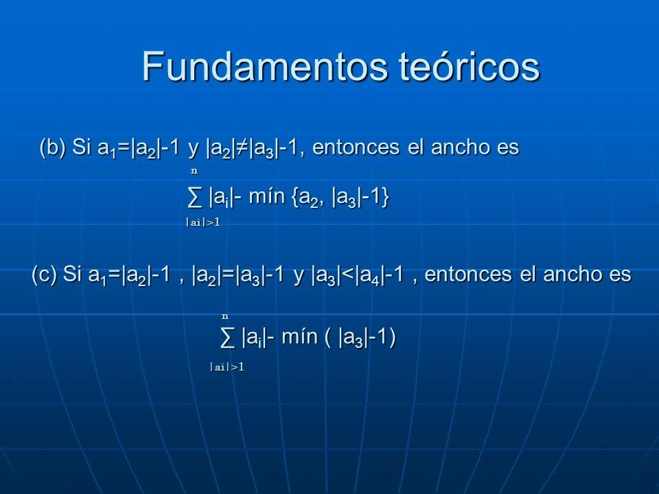 Fundamentos teóricos (b) Si a1=|a2|-1 y |a2|≠|a3|-1, entonces el ancho es. n. n. ∑ |ai|- mín {a2, |a3|-1}