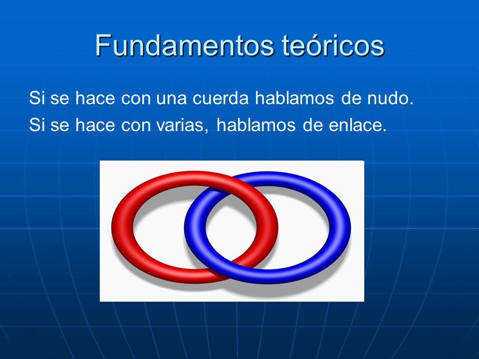Fundamentos teóricos Si se hace con una cuerda hablamos de nudo.