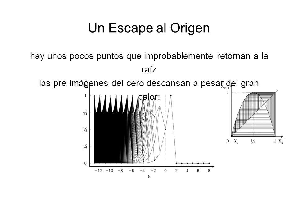 Un Escape al Origen hay unos pocos puntos que improbablemente retornan a la raíz.