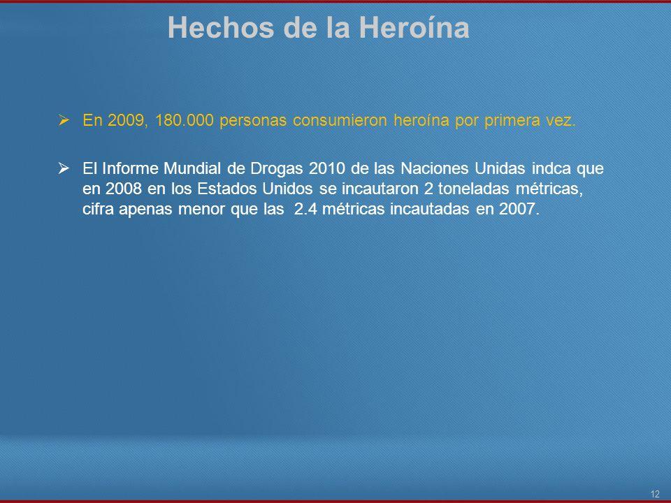Hechos de la Heroína En 2009, 180.000 personas consumieron heroína por primera vez.