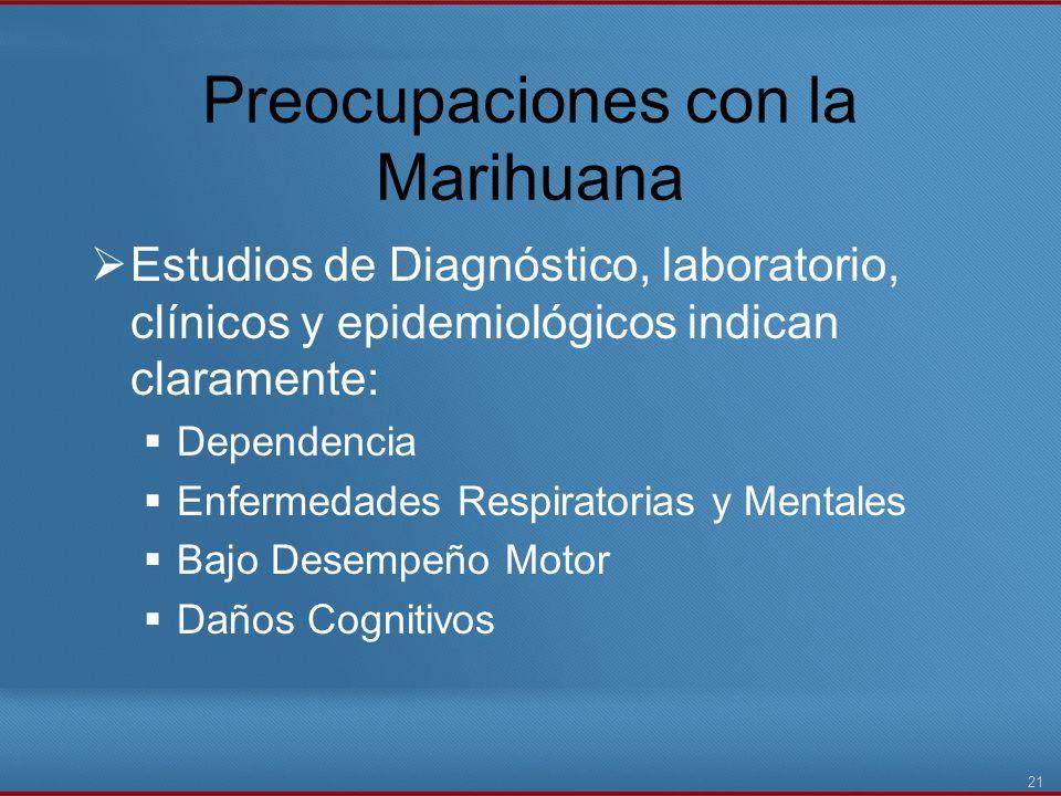Preocupaciones con la Marihuana
