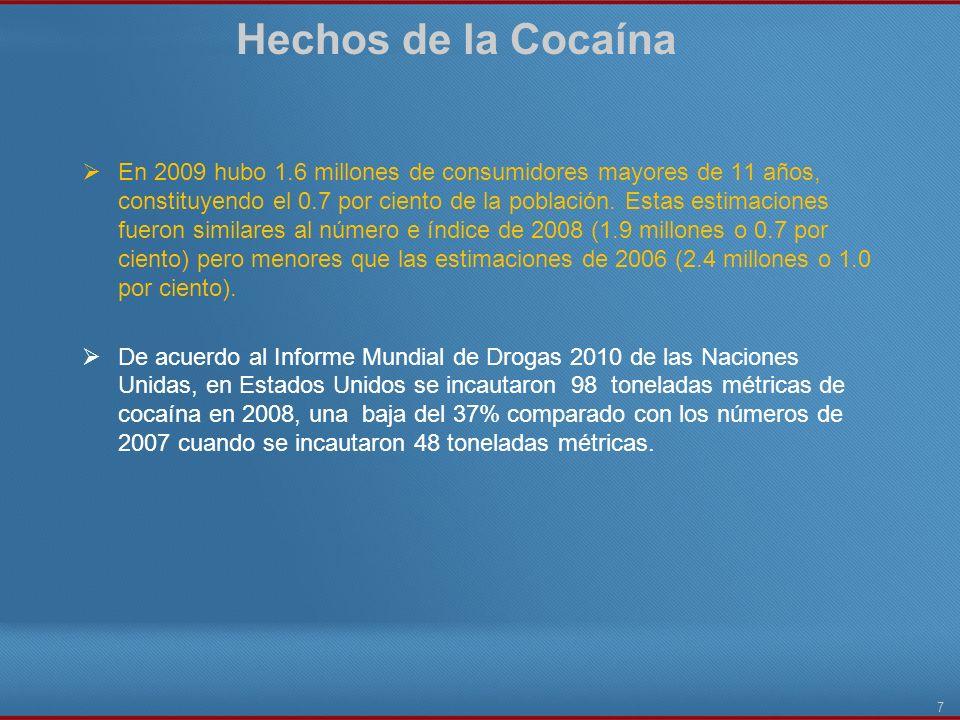 Hechos de la Cocaína