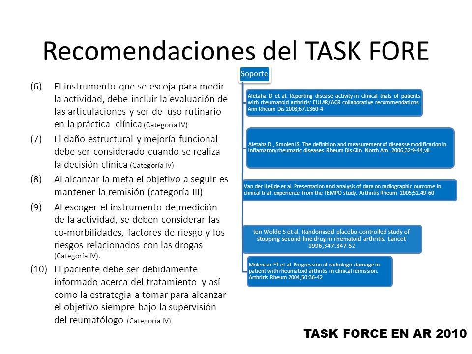 Recomendaciones del TASK FORE