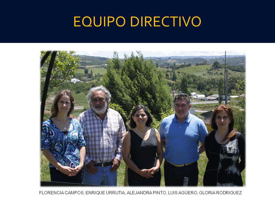EQUIPO DIRECTIVO FLORENCIA CAMPOS, ENRIQUE URRUTIA, ALEJANDRA PINTO, LUIS AGÜERO, GLORIA RODRIGUEZ