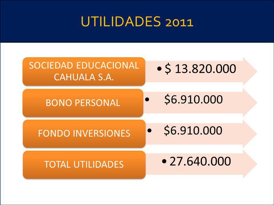 SOCIEDAD EDUCACIONAL CAHUALA S.A.