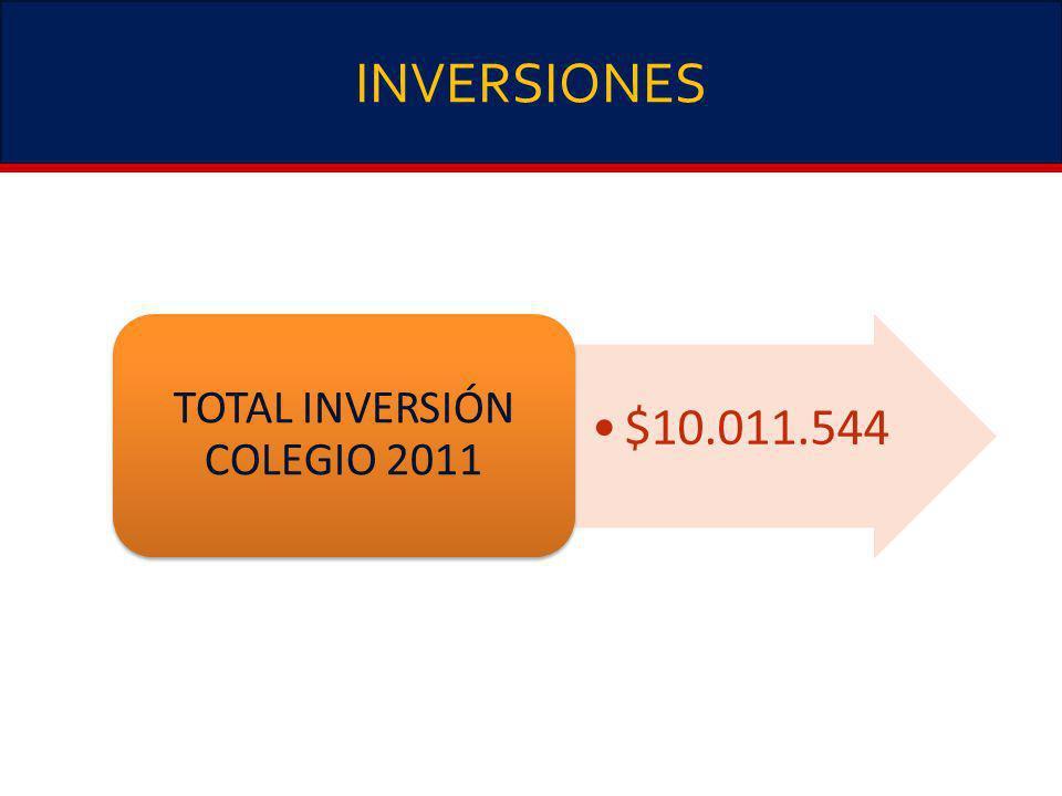 TOTAL INVERSIÓN COLEGIO 2011