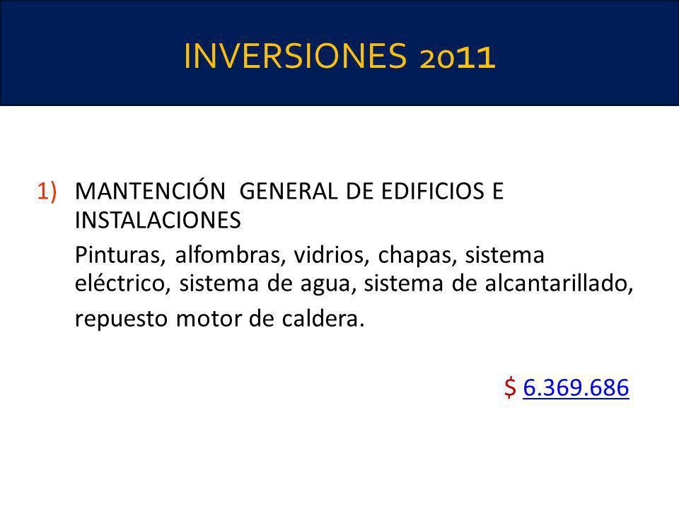 INVERSIONES 2011 MANTENCIÓN GENERAL DE EDIFICIOS E INSTALACIONES