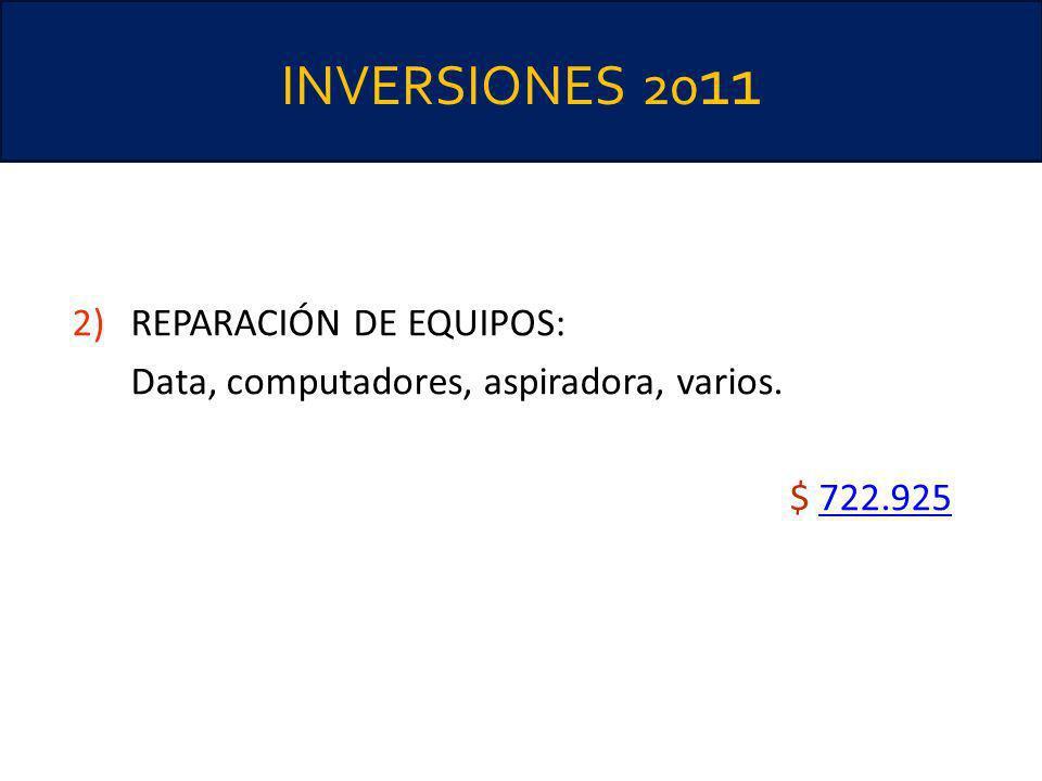 INVERSIONES 2011 REPARACIÓN DE EQUIPOS: