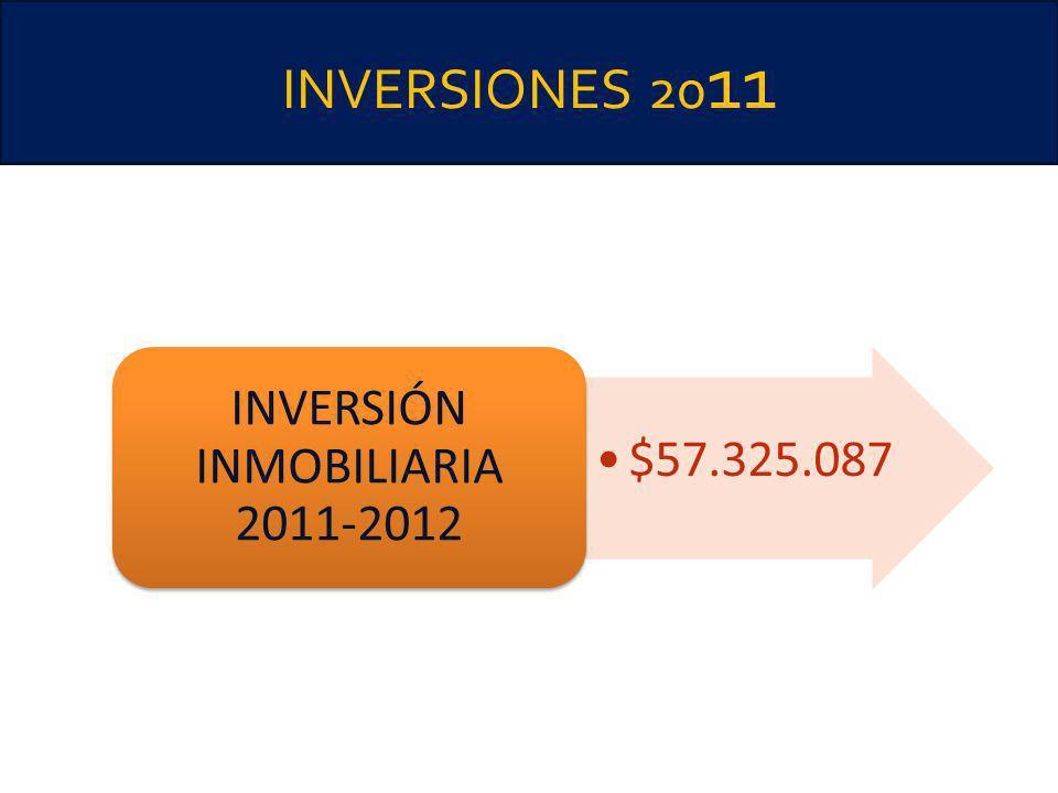 INVERSIÓN INMOBILIARIA 2011-2012