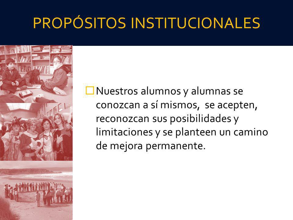 PROPÓSITOS INSTITUCIONALES