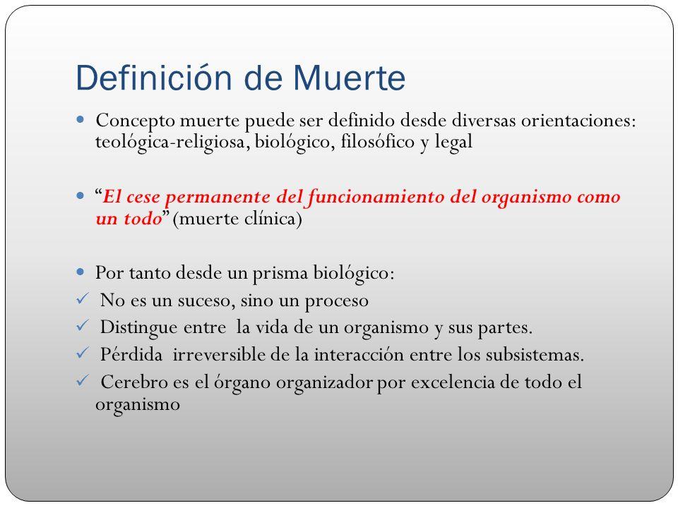 Definición de Muerte Concepto muerte puede ser definido desde diversas orientaciones: teológica-religiosa, biológico, filosófico y legal.