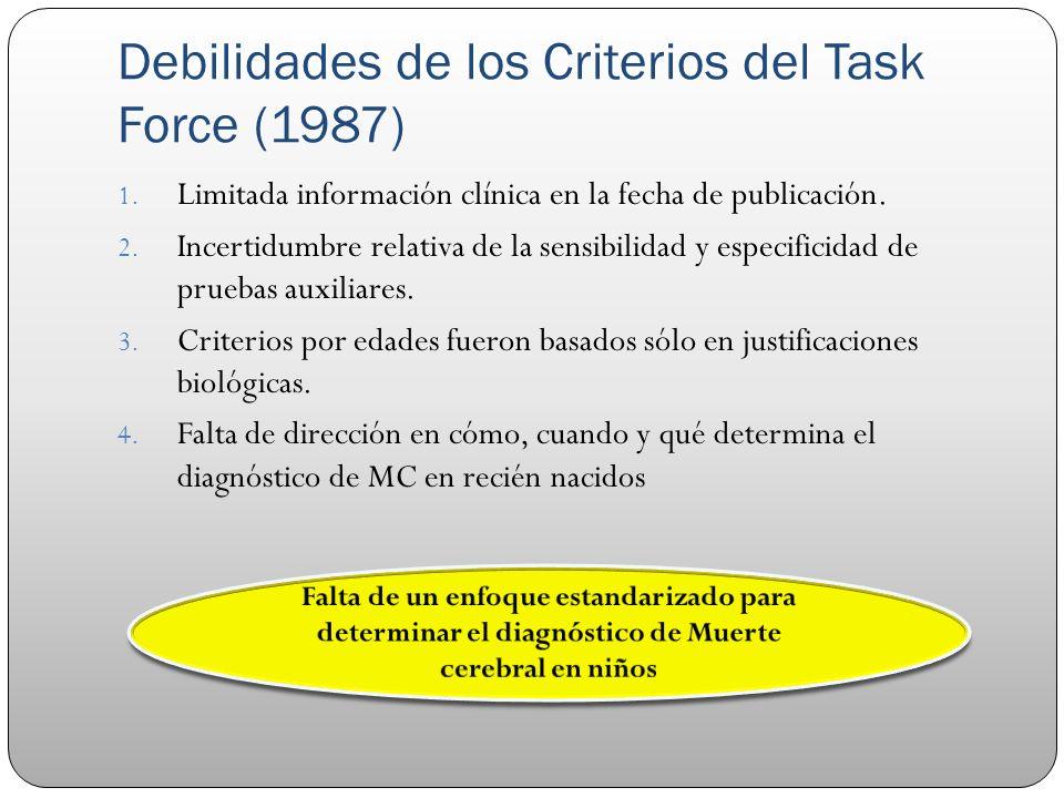 Debilidades de los Criterios del Task Force (1987)
