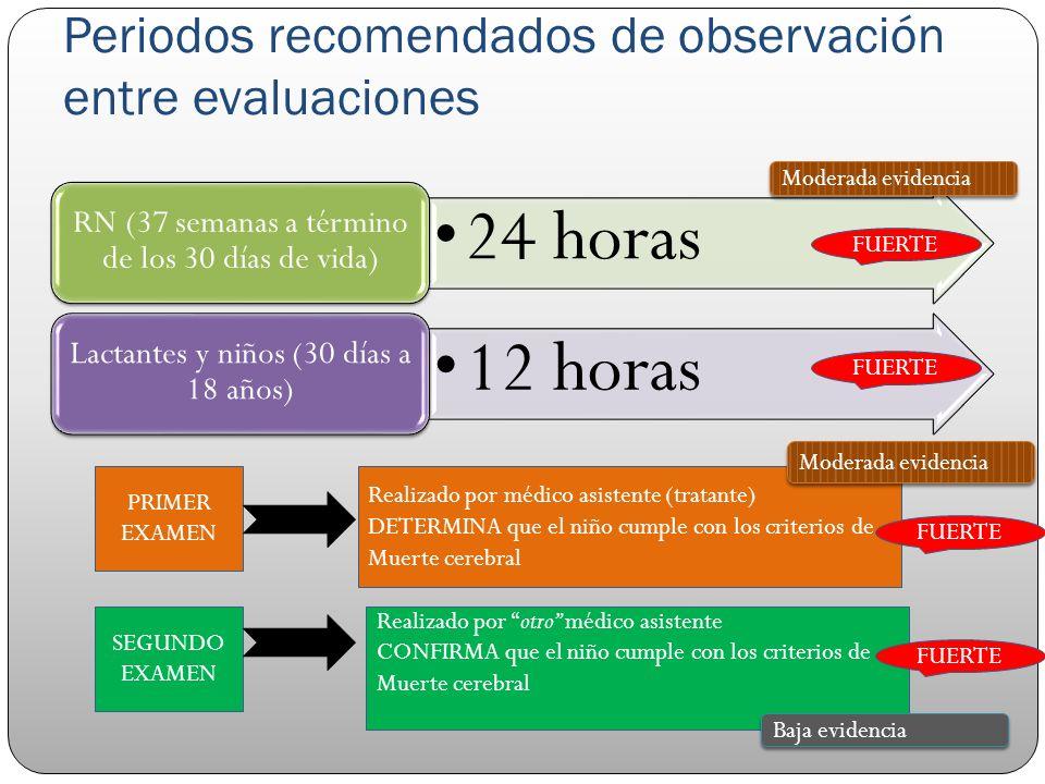 Periodos recomendados de observación entre evaluaciones