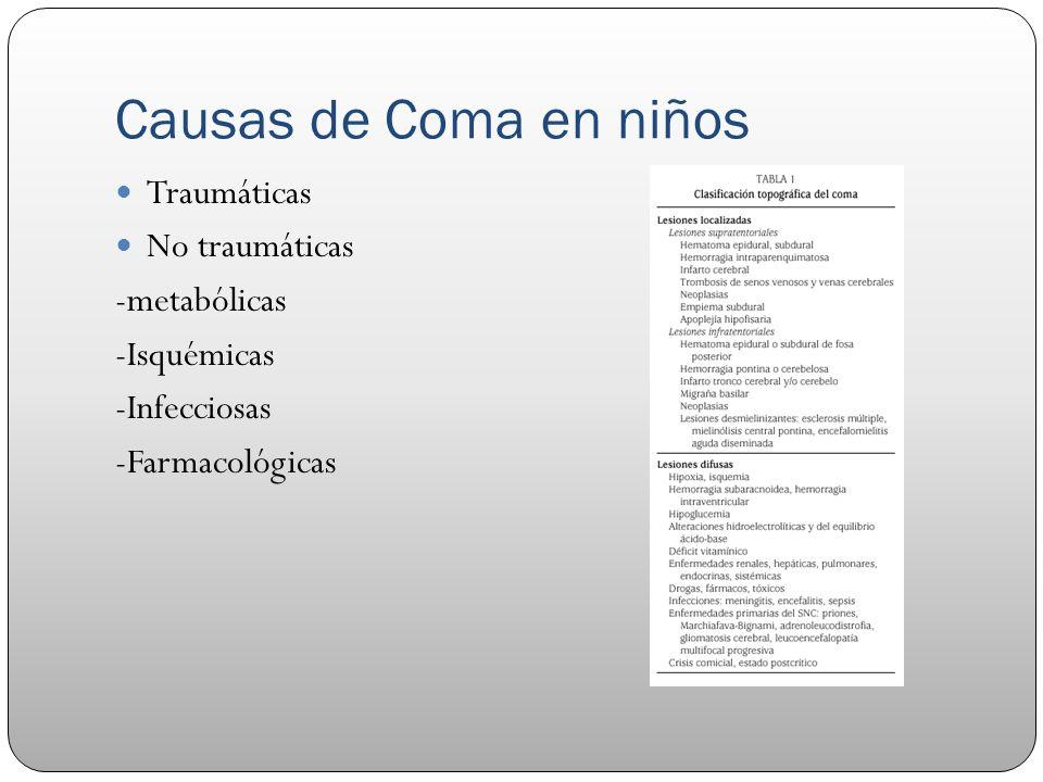 Causas de Coma en niños Traumáticas No traumáticas -metabólicas