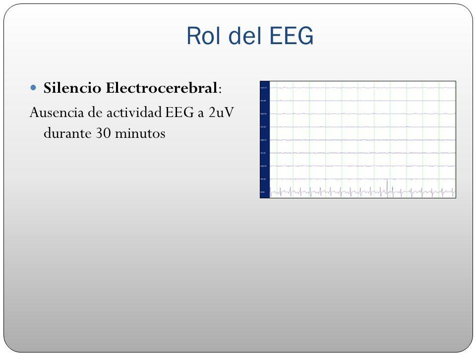 Rol del EEG Silencio Electrocerebral: